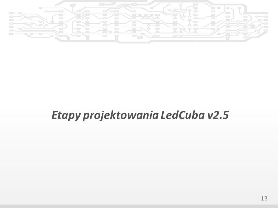 Etapy projektowania LedCuba v2.5