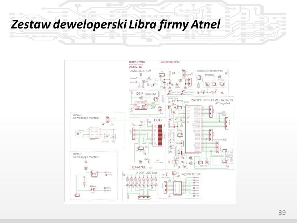 Zestaw deweloperski Libra firmy Atnel