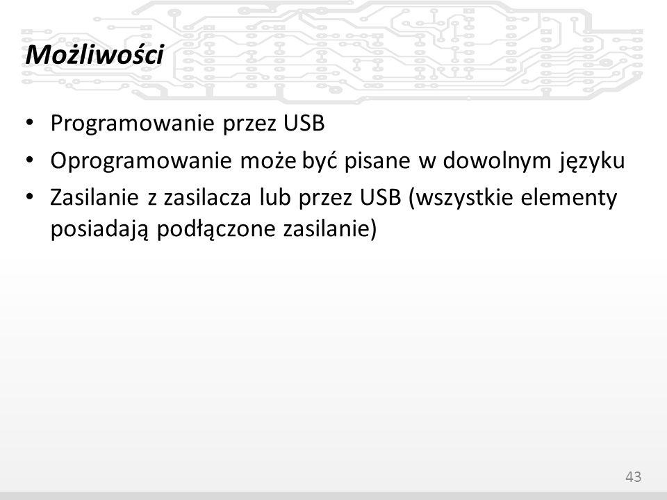 Możliwości Programowanie przez USB