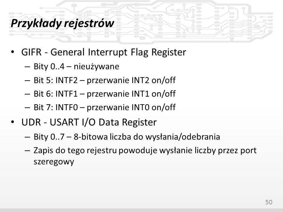 Przykłady rejestrów GIFR - General Interrupt Flag Register