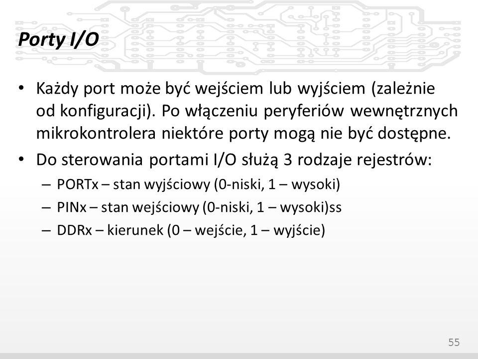 Porty I/O