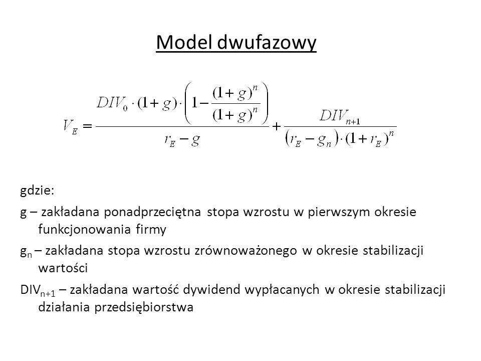 Model dwufazowy gdzie: