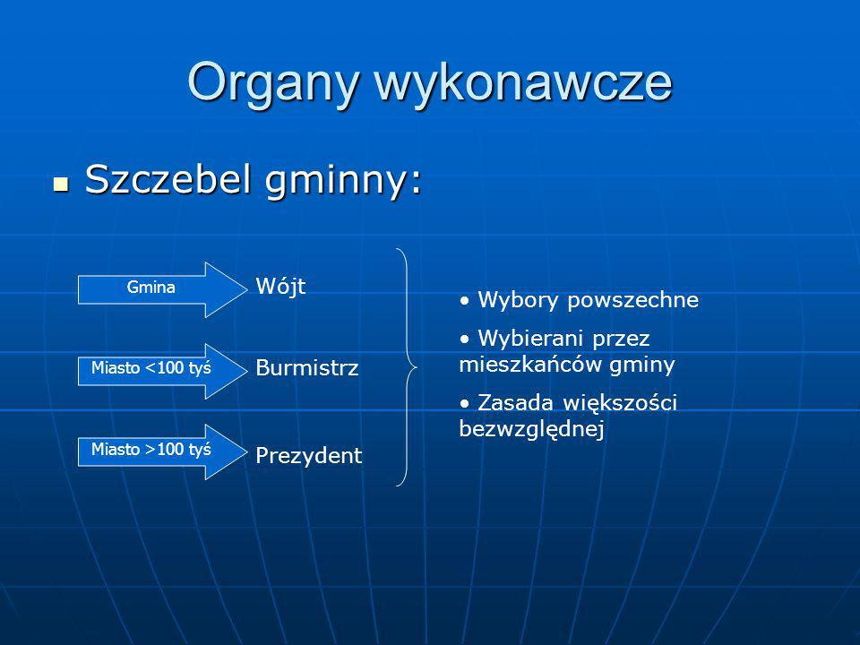 Organy wykonawcze Szczebel gminny: Wójt Wybory powszechne