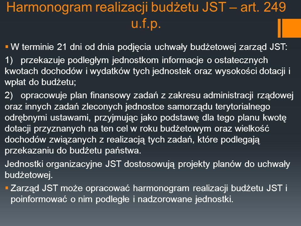 Harmonogram realizacji budżetu JST – art. 249 u.f.p.