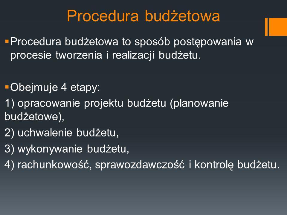 Procedura budżetowa Procedura budżetowa to sposób postępowania w procesie tworzenia i realizacji budżetu.