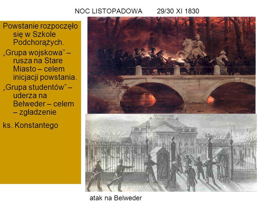 Powstanie rozpoczęło się w Szkole Podchorążych.