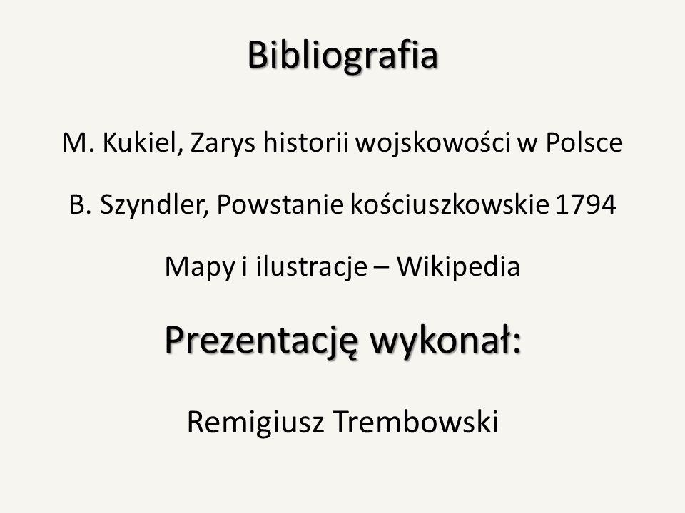 Bibliografia Prezentację wykonał: Remigiusz Trembowski