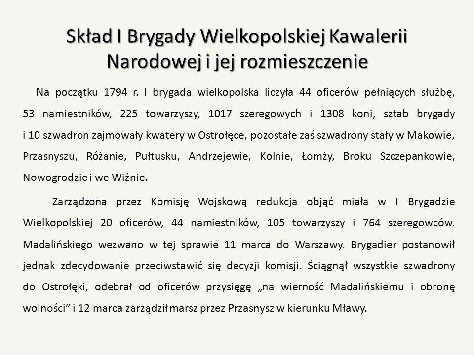 Skład I Brygady Wielkopolskiej Kawalerii Narodowej i jej rozmieszczenie