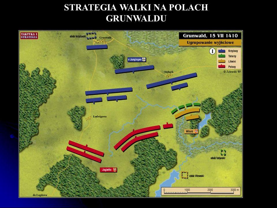 STRATEGIA WALKI NA POLACH GRUNWALDU