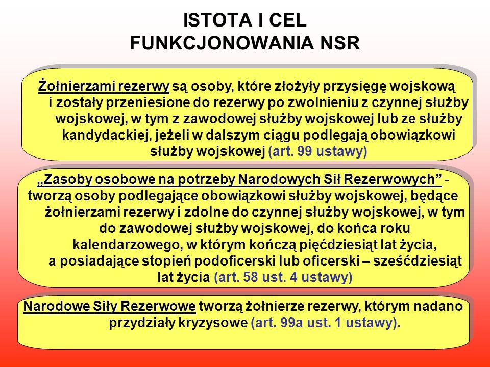 ISTOTA I CEL FUNKCJONOWANIA NSR