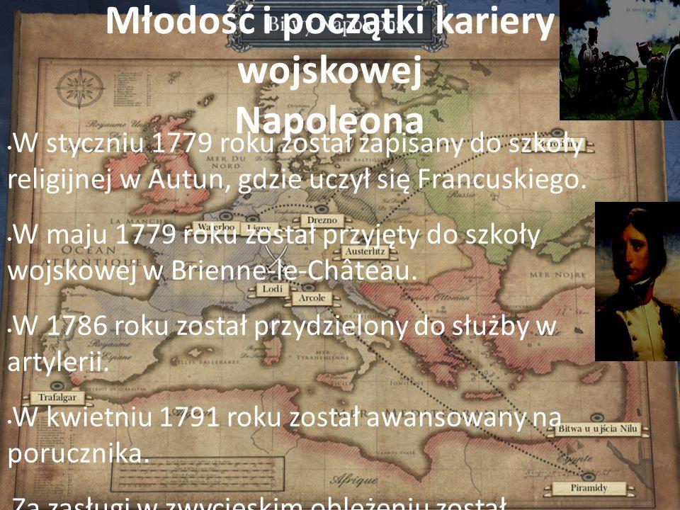 Młodość i początki kariery wojskowej Napoleona