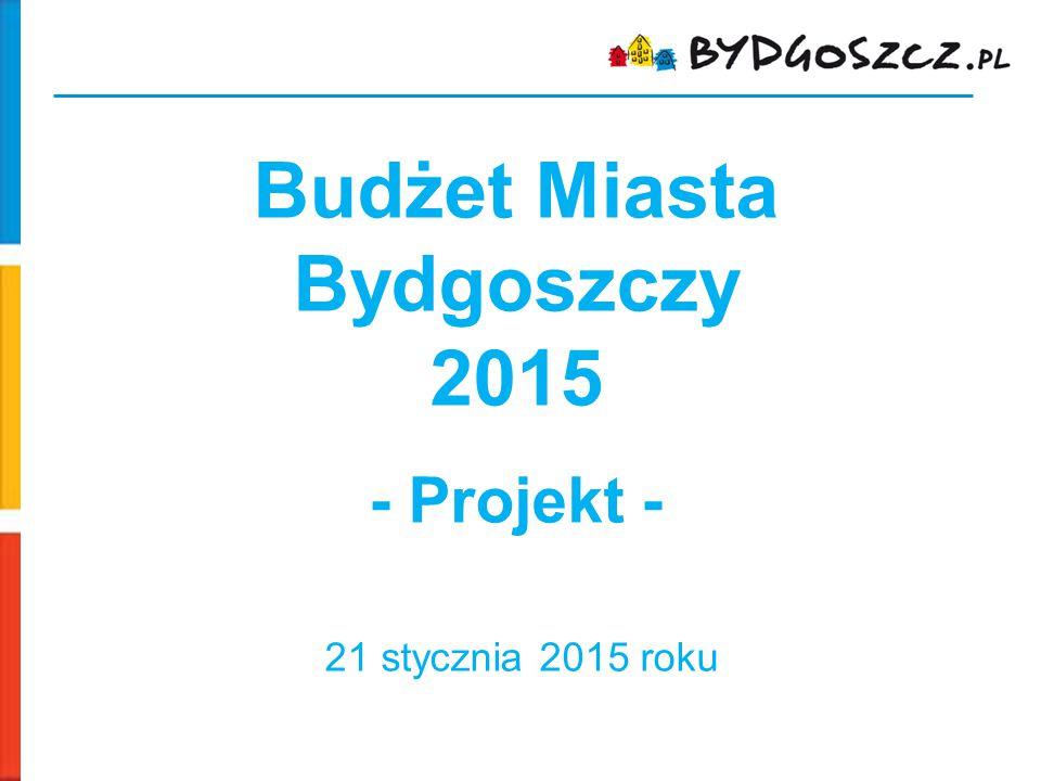 Budżet Miasta Bydgoszczy 2015