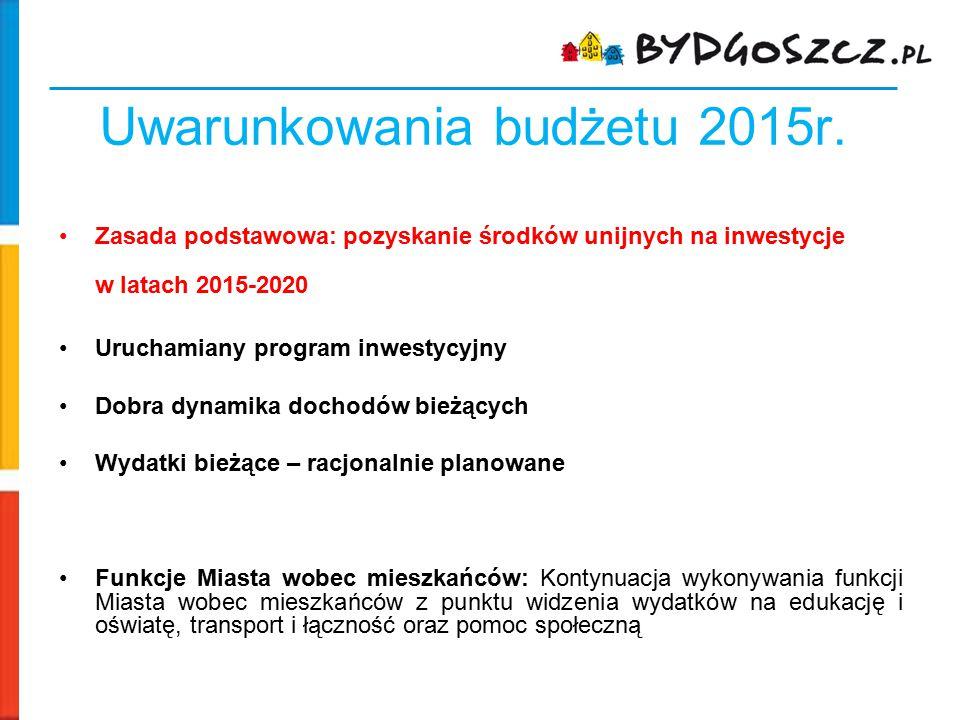Uwarunkowania budżetu 2015r.