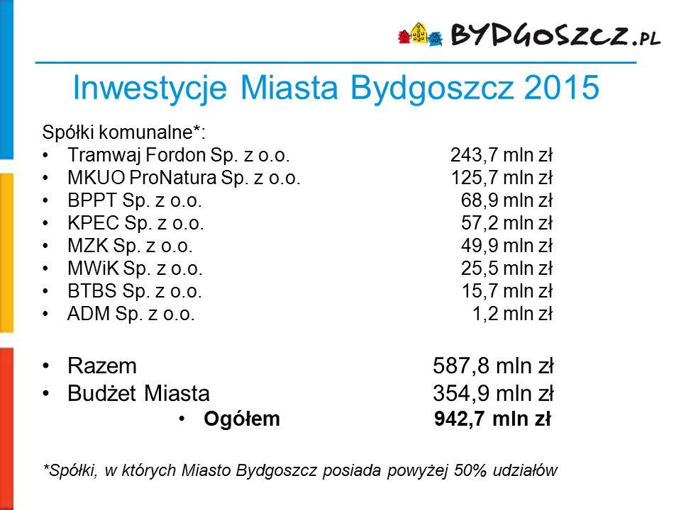 Inwestycje Miasta Bydgoszcz 2015