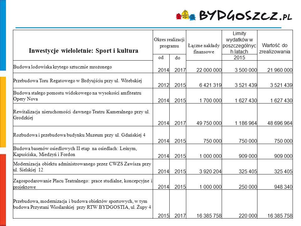 Inwestycje wieloletnie: Sport i kultura