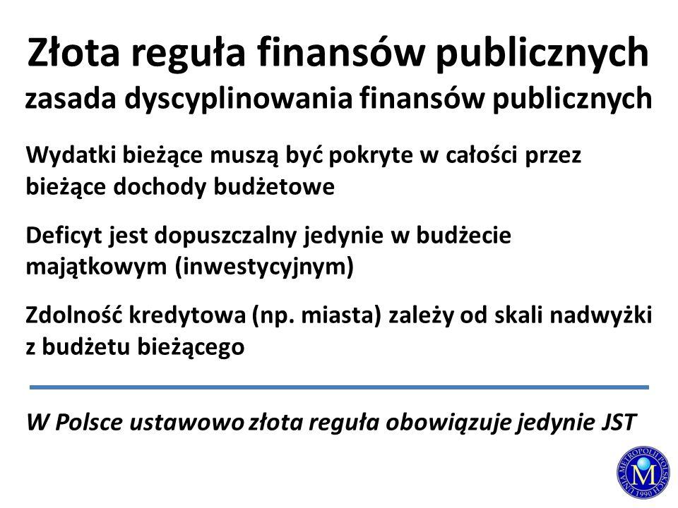 Złota reguła finansów publicznych zasada dyscyplinowania finansów publicznych