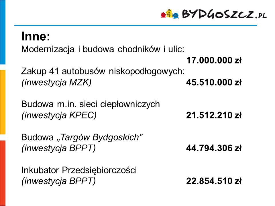 Inne: Modernizacja i budowa chodników i ulic: 17.000.000 zł