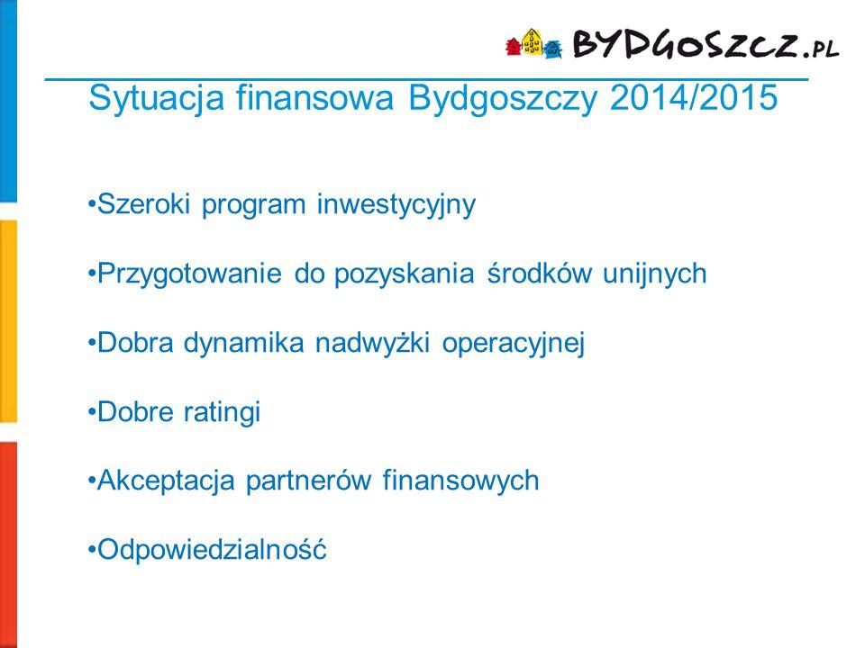 Sytuacja finansowa Bydgoszczy 2014/2015