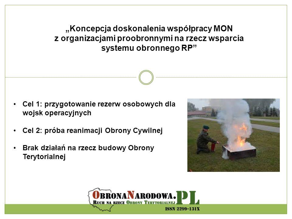 """""""Koncepcja doskonalenia współpracy MON z organizacjami proobronnymi na rzecz wsparcia systemu obronnego RP"""