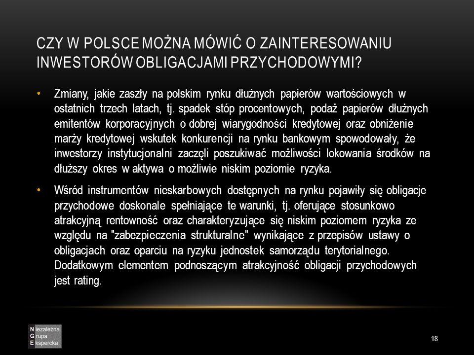 Czy w Polsce można mówić o zainteresowaniu inwestorów obligacjami przychodowymi