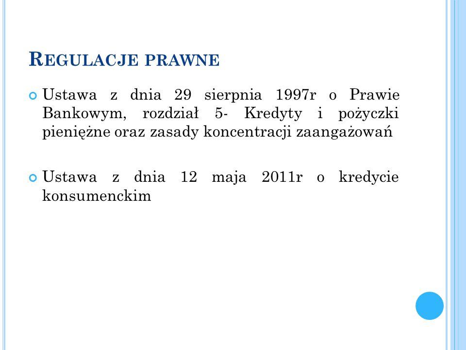 Regulacje prawne Ustawa z dnia 29 sierpnia 1997r o Prawie Bankowym, rozdział 5- Kredyty i pożyczki pieniężne oraz zasady koncentracji zaangażowań.