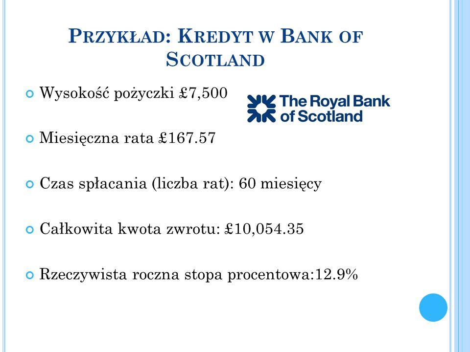Przykład: Kredyt w Bank of Scotland