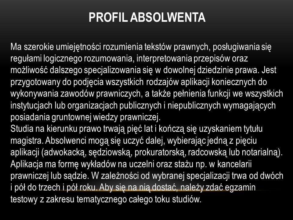 PROFIL ABSOLWENTA