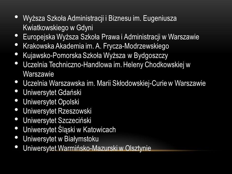 Wyższa Szkoła Administracji i Biznesu im