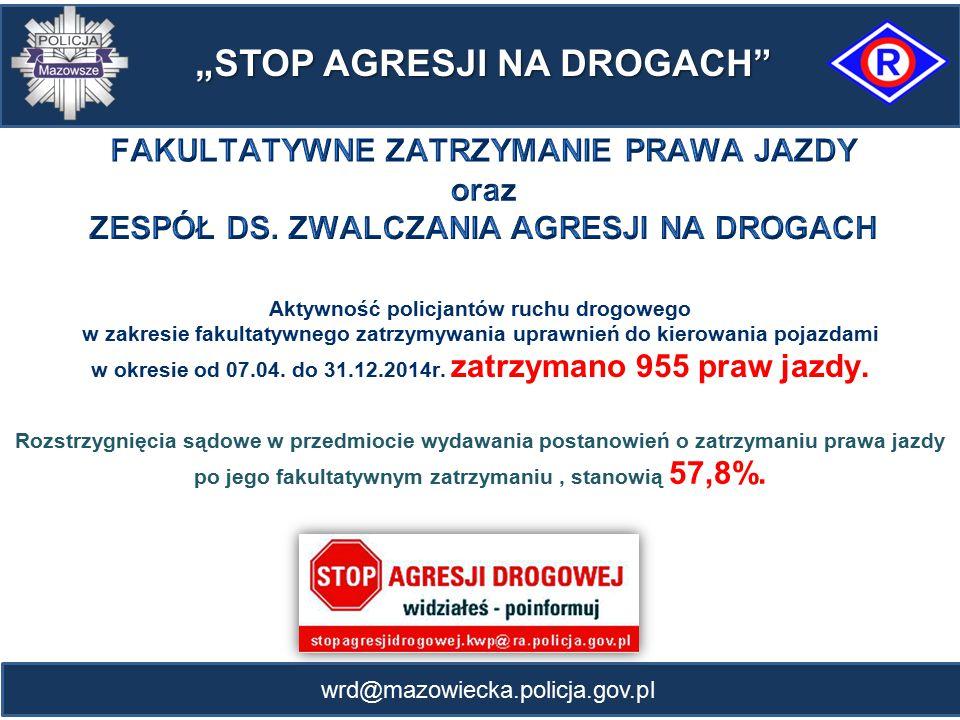 """STOP AGRESJI NA DROGACH"