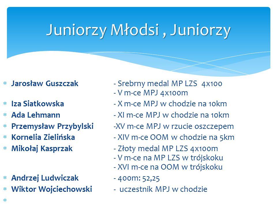 Juniorzy Młodsi , Juniorzy
