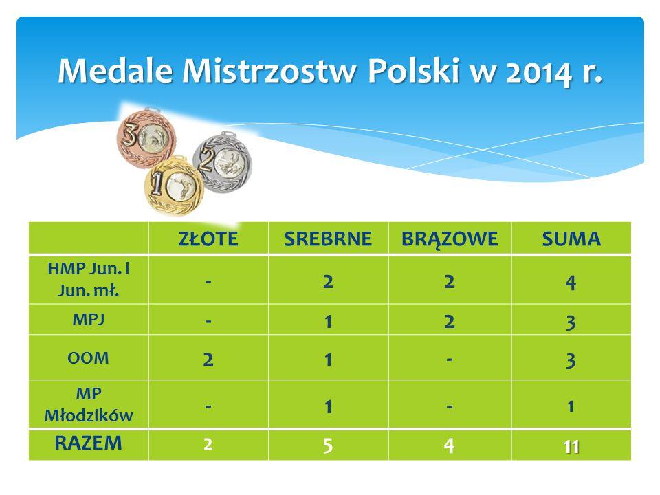 Medale Mistrzostw Polski w 2014 r.