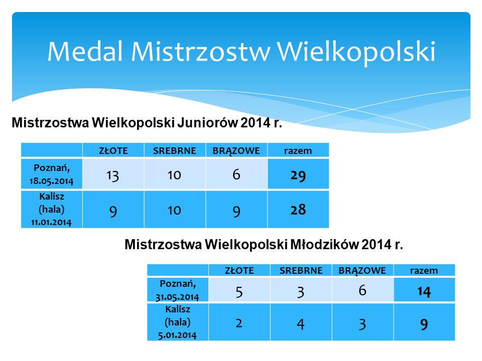 Medal Mistrzostw Wielkopolski