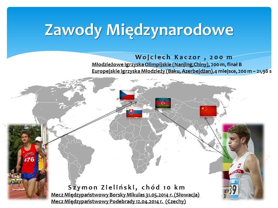 Zawody Międzynarodowe