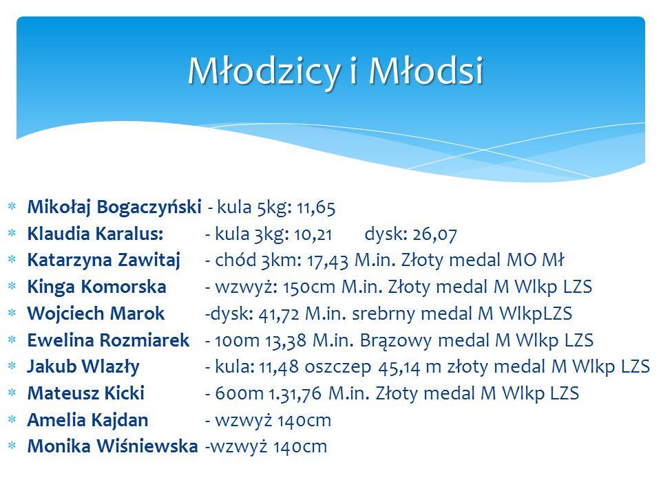 Młodzicy i Młodsi Mikołaj Bogaczyński - kula 5kg: 11,65