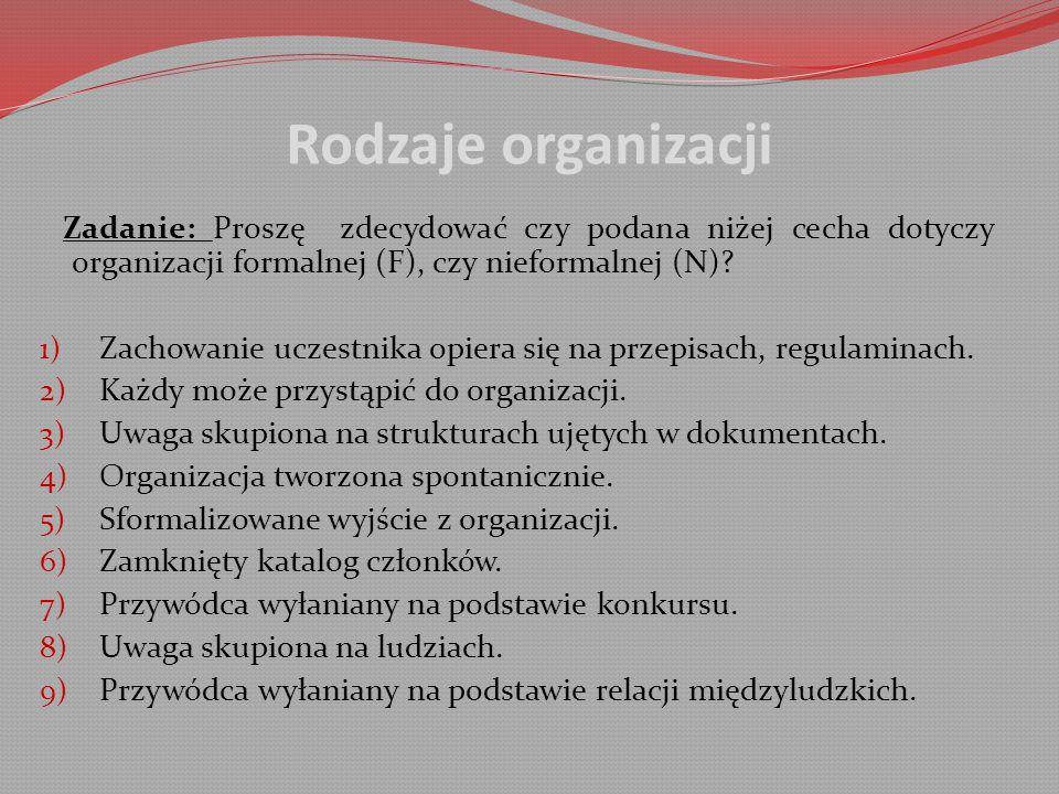 Rodzaje organizacji Zadanie: Proszę zdecydować czy podana niżej cecha dotyczy organizacji formalnej (F), czy nieformalnej (N)