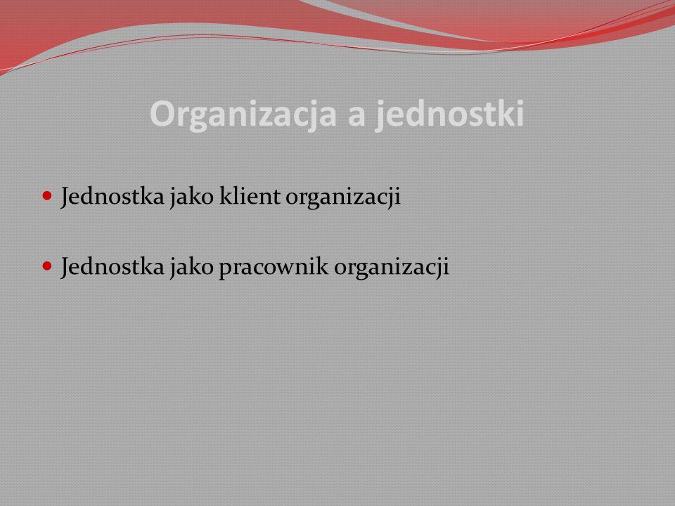 Organizacja a jednostki