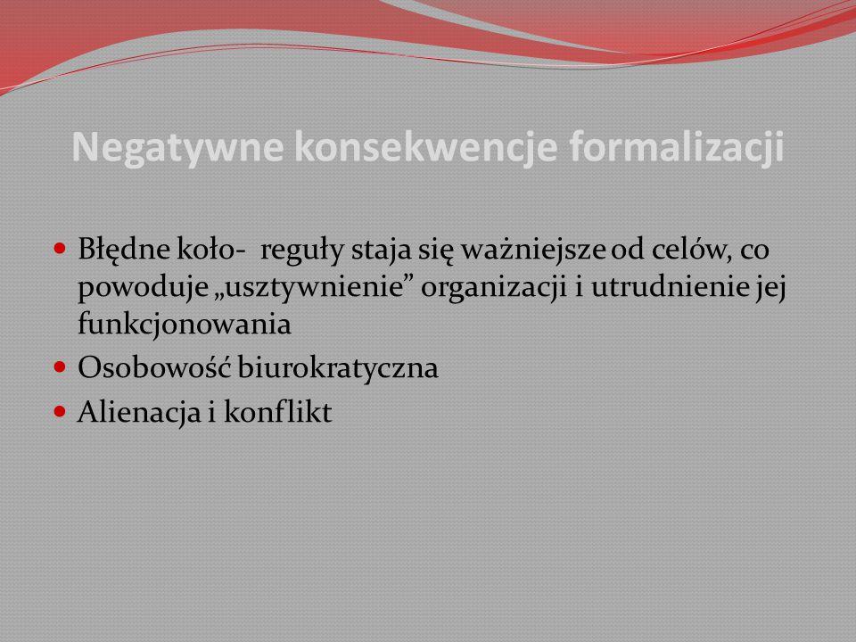 Negatywne konsekwencje formalizacji