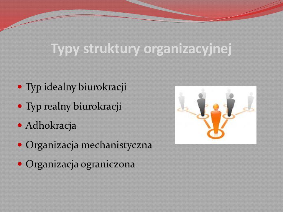 Typy struktury organizacyjnej