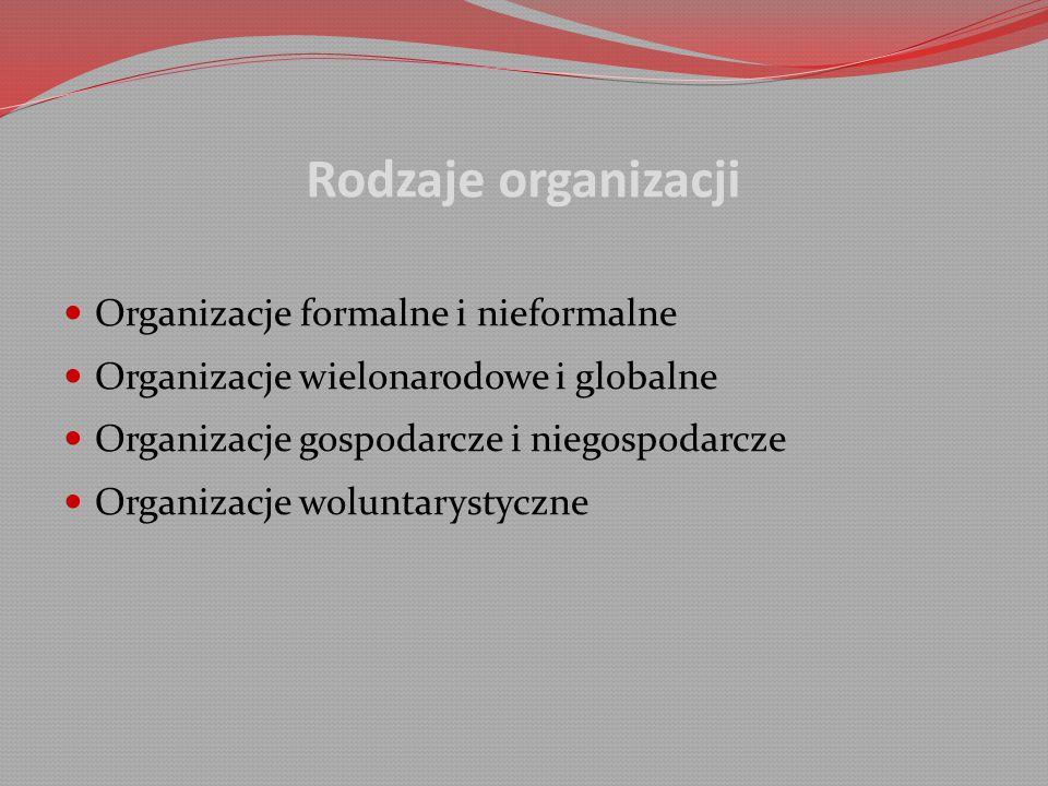 Rodzaje organizacji Organizacje formalne i nieformalne