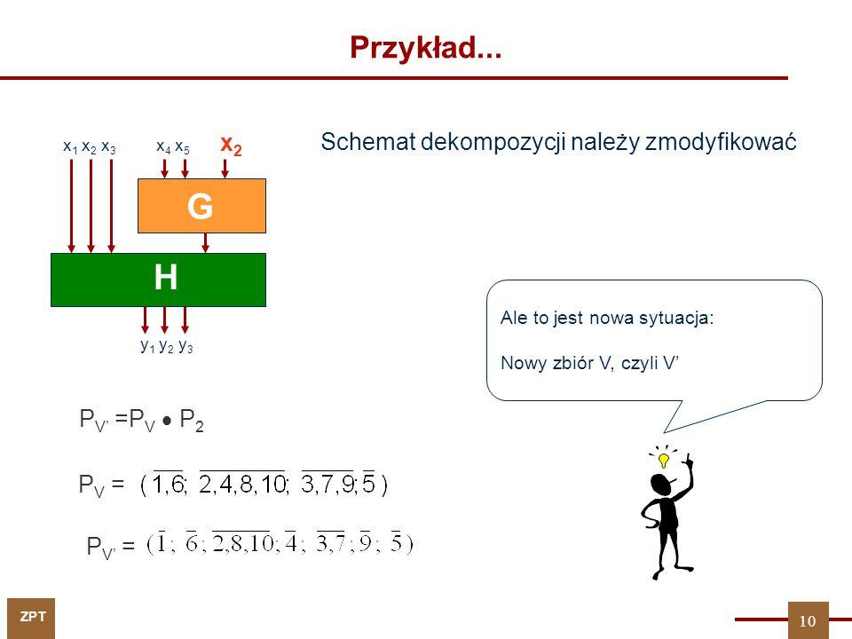 G H Przykład... Schemat dekompozycji należy zmodyfikować x2 PV' =