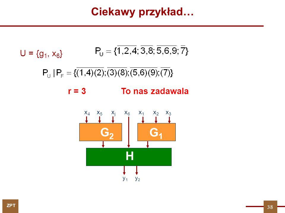G2 G1 H Ciekawy przykład… U = {g1, x6} r = 3 To nas zadawala