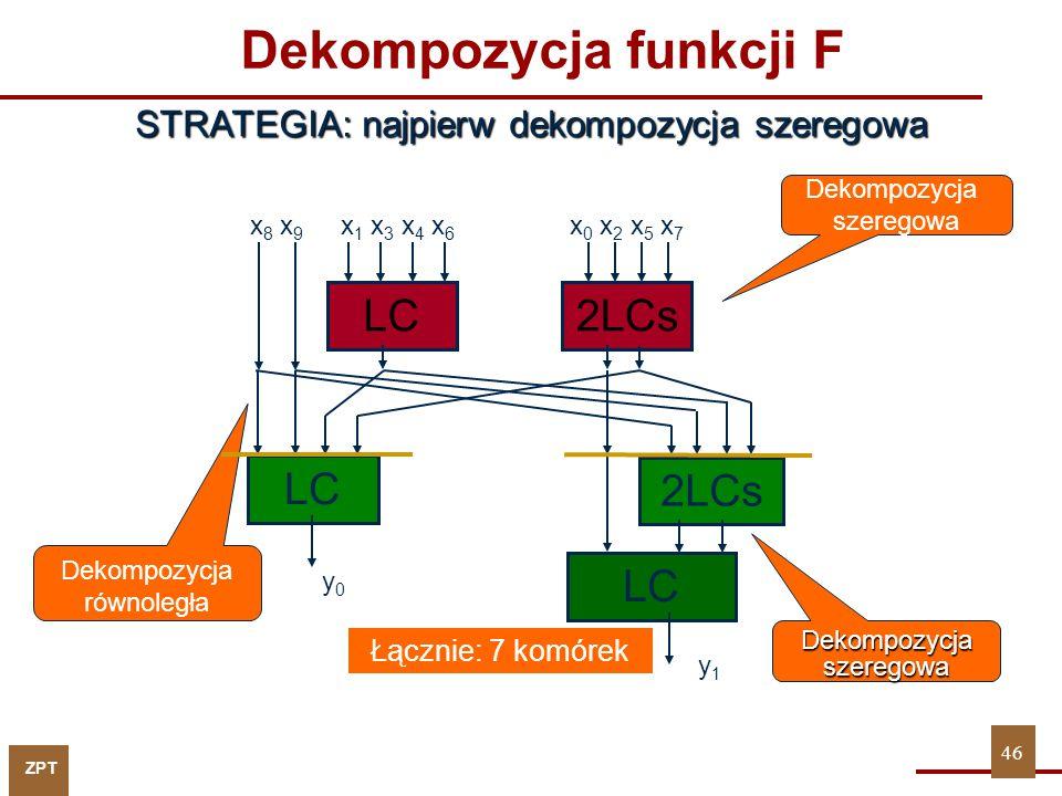 Dekompozycja funkcji F