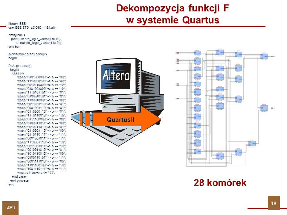 Dekompozycja funkcji F w systemie Quartus