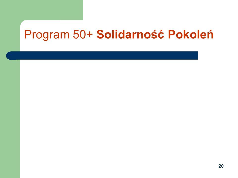 Program 50+ Solidarność Pokoleń