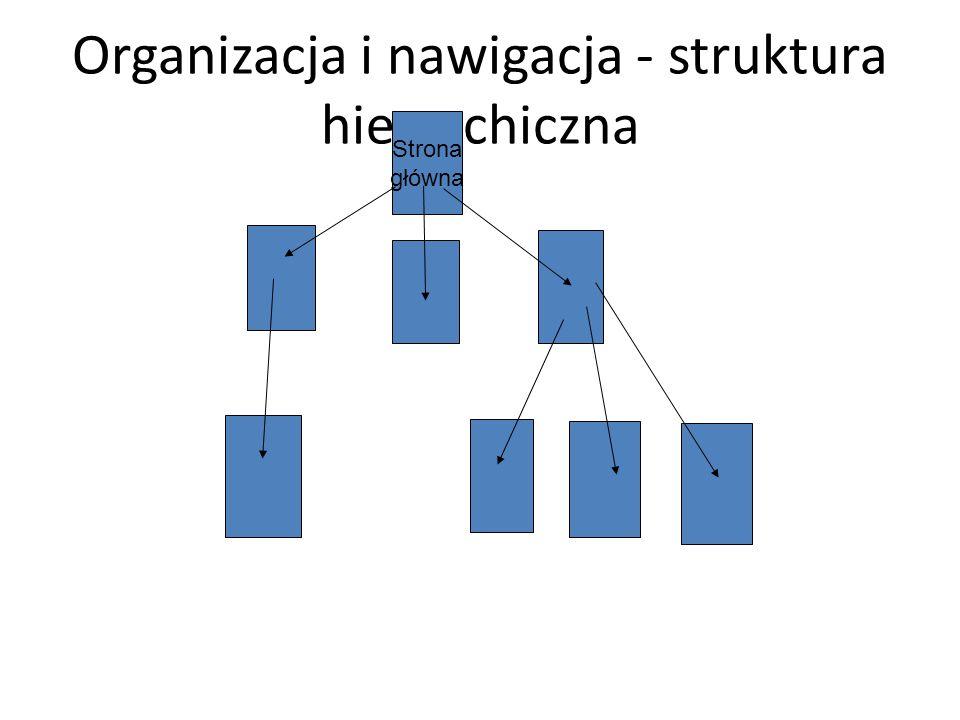 Organizacja i nawigacja - struktura hierarchiczna