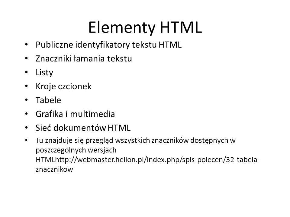 Elementy HTML Publiczne identyfikatory tekstu HTML