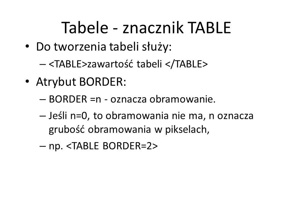 Tabele - znacznik TABLE