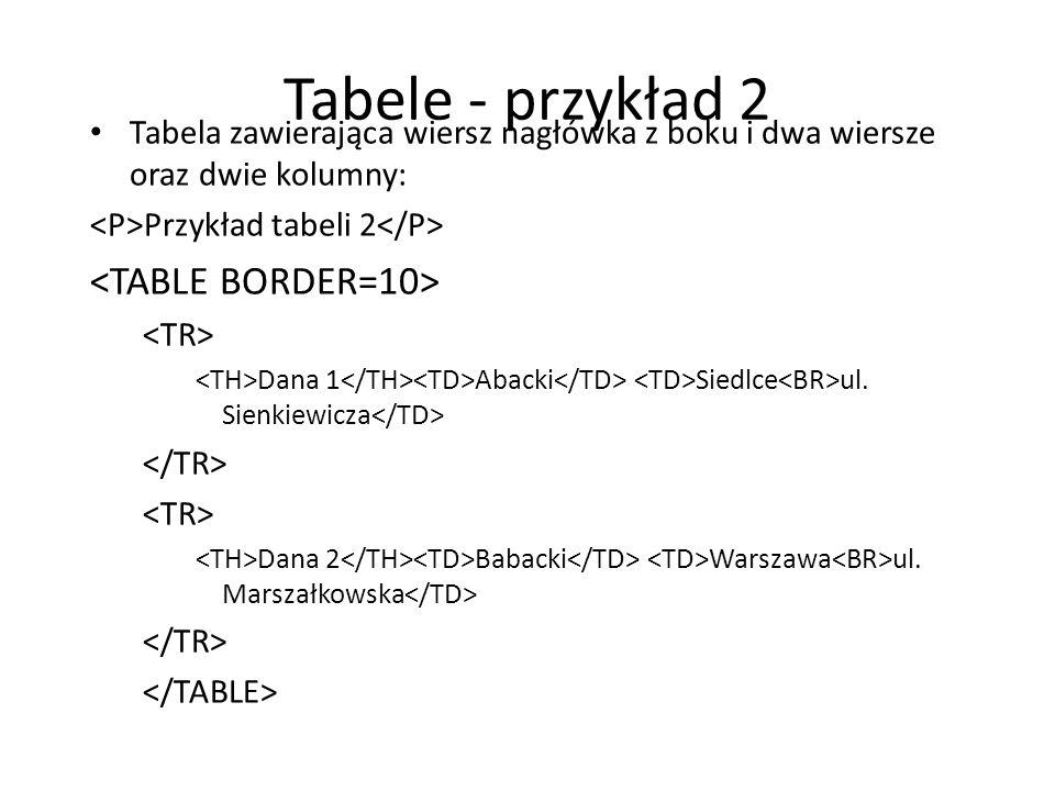 Tabele - przykład 2 <TABLE BORDER=10>