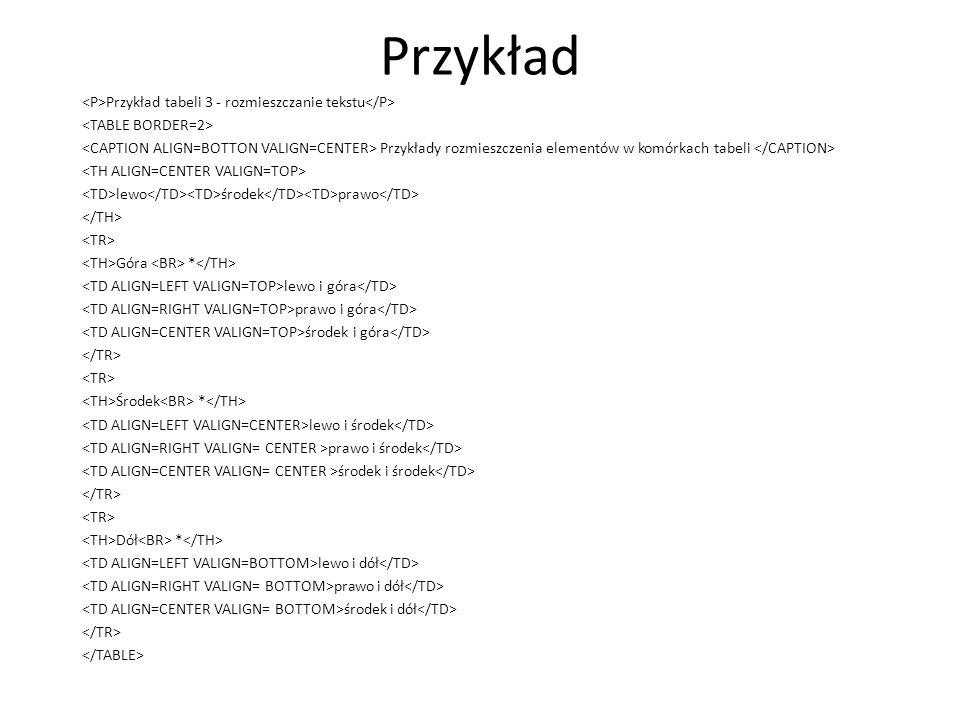 Przykład <P>Przykład tabeli 3 - rozmieszczanie tekstu</P>