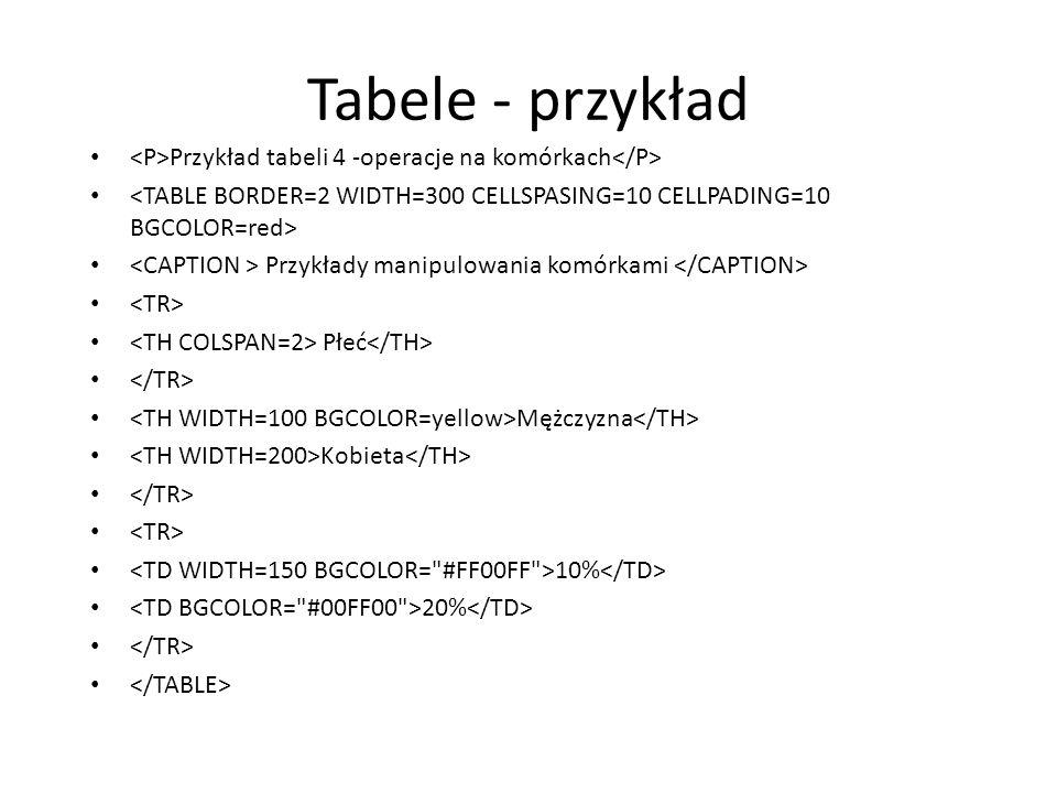 Tabele - przykład <P>Przykład tabeli 4 -operacje na komórkach</P> <TABLE BORDER=2 WIDTH=300 CELLSPASING=10 CELLPADING=10 BGCOLOR=red>